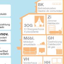 infografía por Golosinavisual
